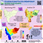 Curah Hujan Meningkat Pada Awal Dasarian, Waspada Terjadinya Genangan