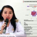 Hasil Evaluasi SPBE 2019 Meningkat, Pemkab Landak Minta OPD Saling Bekerja sama