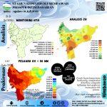 Prospek Iklim Dasarian di Kalbar Update BMKG 31 Juli 2020