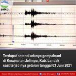 Gempabumi di 2 Desa di Kecamatan Jelimpo Landak, Ini Penjelasan BMKG Stasiun Meteorologi Supadio Pontianak