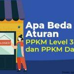 Ini Aturan Perjalanan Transportasi di Perpanjangan PPKM Level 3