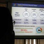 BPS : Ekspor Sektor Pertanian pada Oktober Tumbuh 23,8 Persen